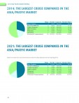 2014-2015 Asia-Pacific Market Briefing