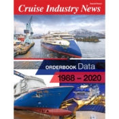 Cruise Ship Orderbook Data (1988-2020)