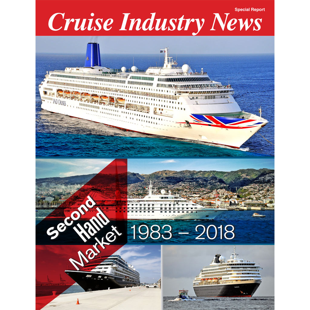 Cruise Ship Second Hand Market (1983-2018)