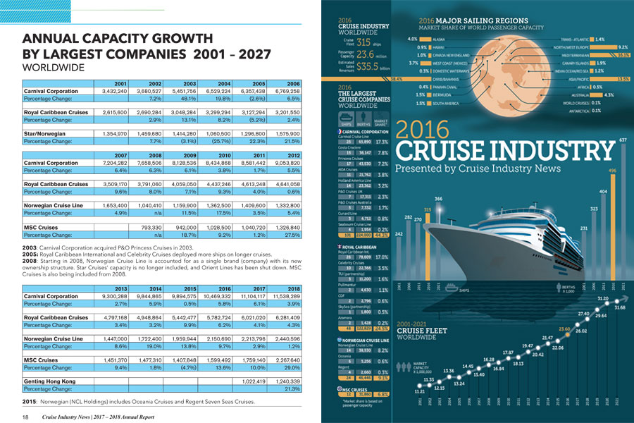 2017 2018 Cruise Industry News Annual Report Cruise