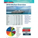 2018 Cruise Luxury Market Report