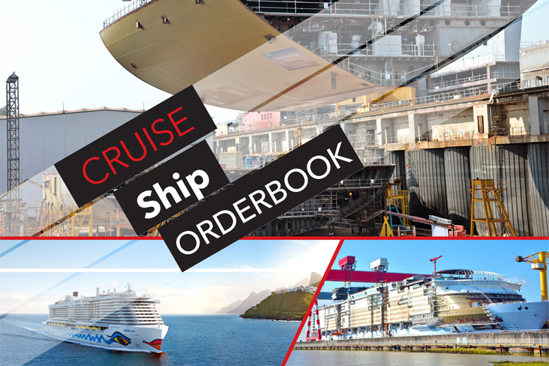 Cruise Ship Orderbook - Cruise Industry News | Cruise News