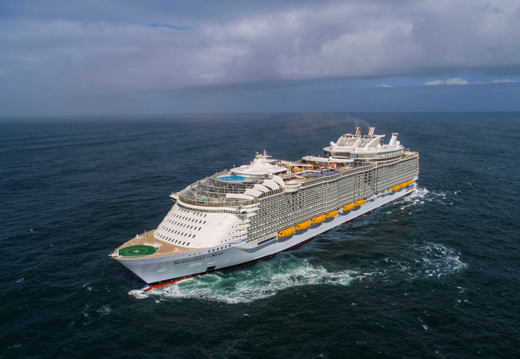 Analyst's Recommendations: Royal Caribbean Cruises Ltd. (RCL)