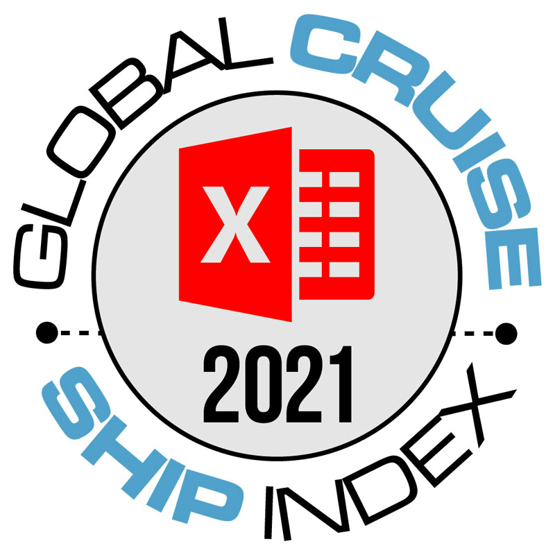 Global Cruise Ship Index 2021