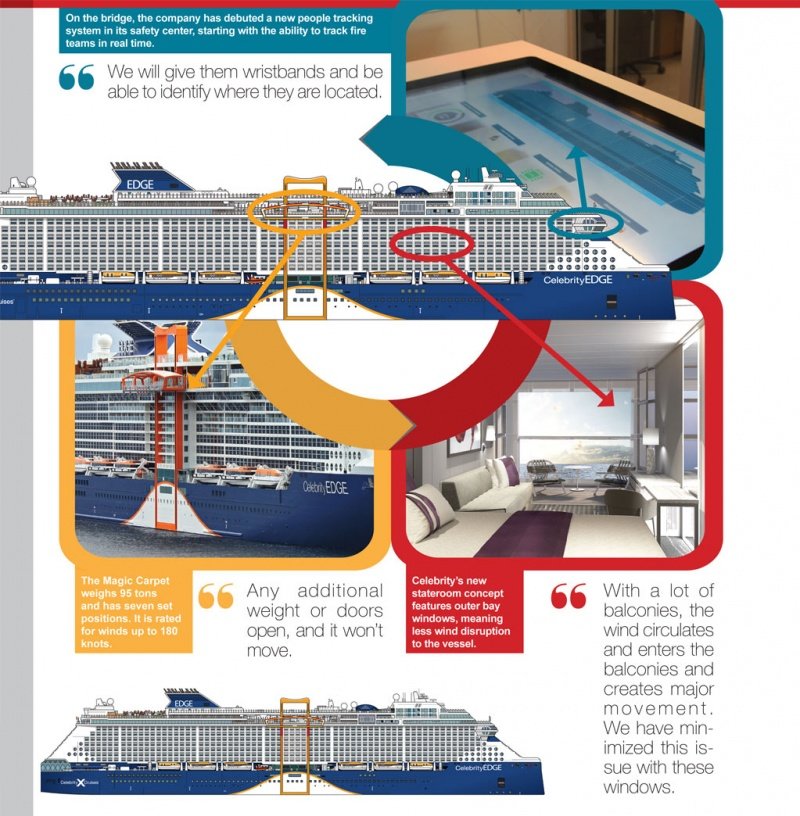 Celebrity Edge Graphic