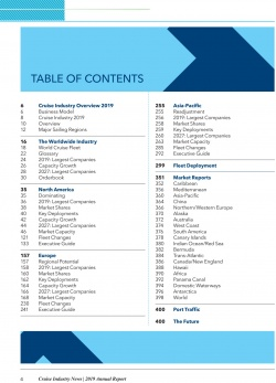 CINA 2019 Table of Contents