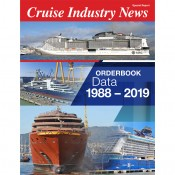 Cruise Ship Orderbook Data (1988-2019)