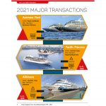 Cruise Ship Secondhand Market Report (1983-2021)
