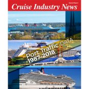 Cruise Port Traffic Data (1987-2018)