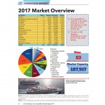 2017 Expedition Market Report