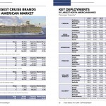 2019 Cruise Industry News Annual Report