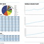 2021 Cruise Industry News Annual Report
